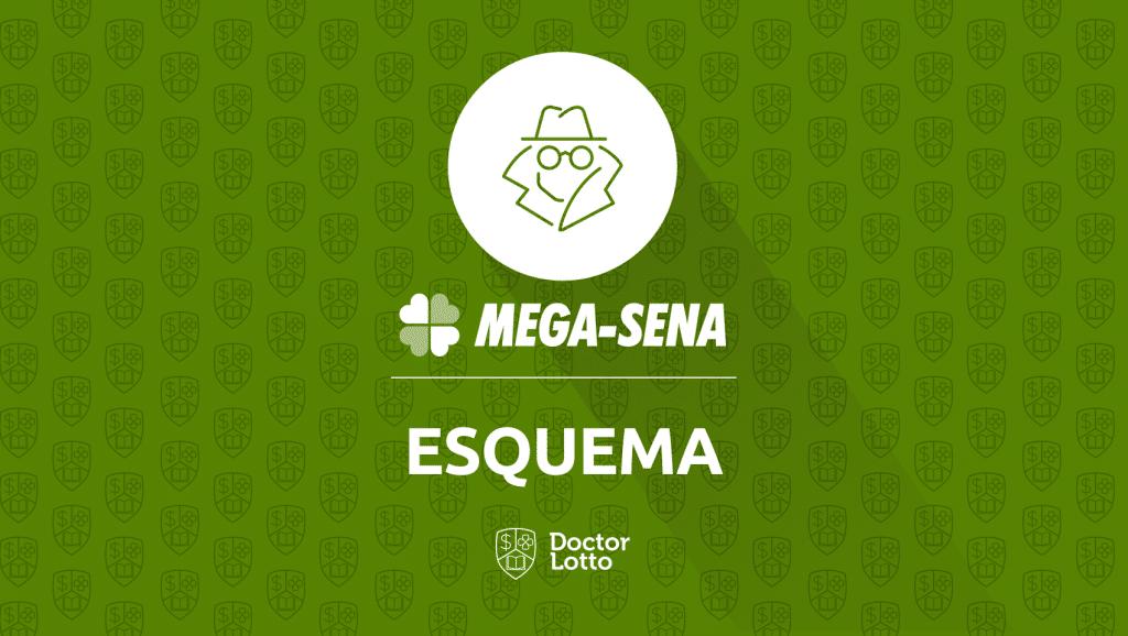 esquema mega-sena