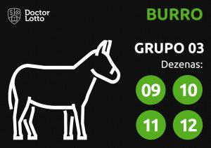 Grupo 03 - Dezenas do Burro - Jogo do Bicho