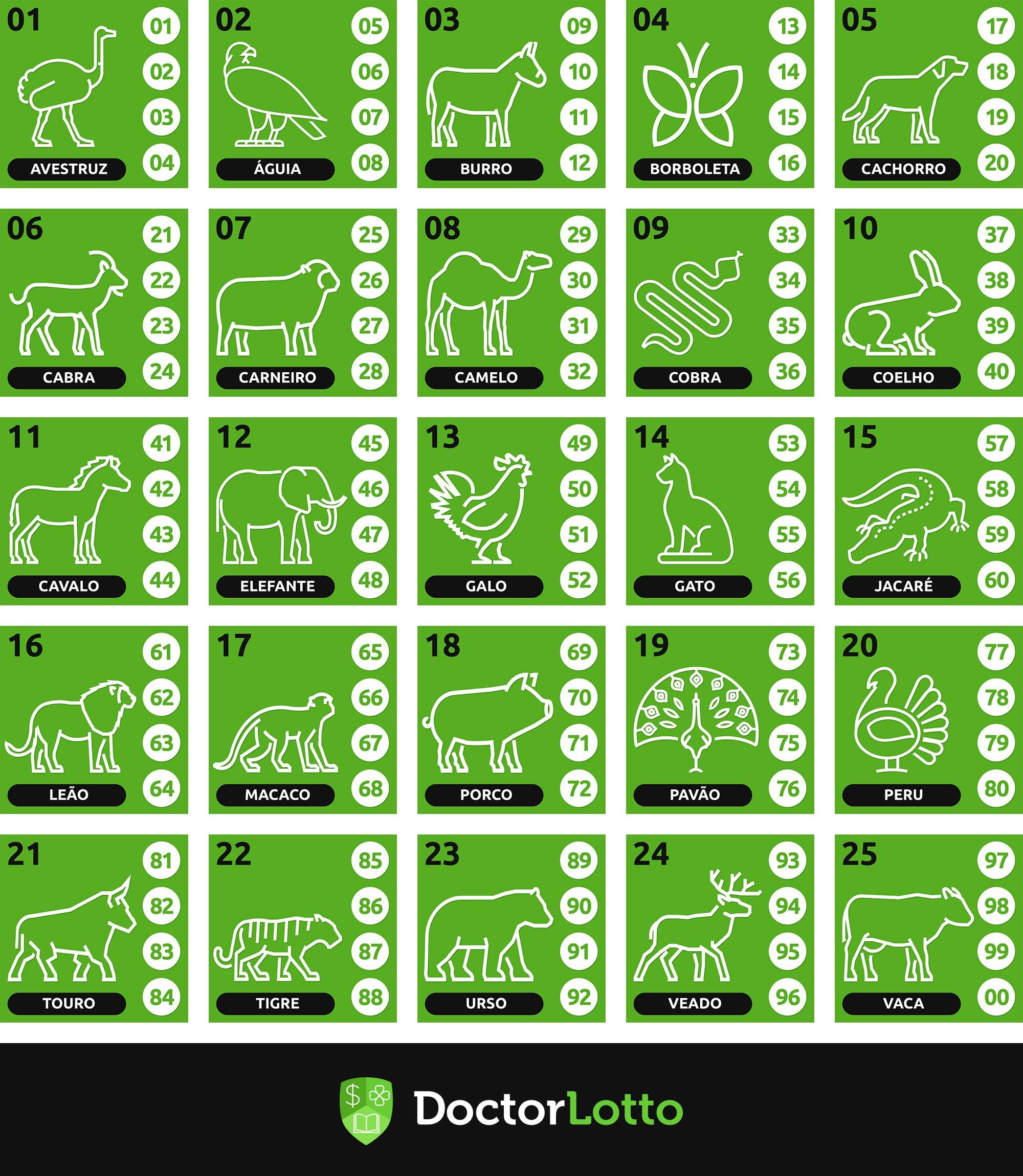 Tabela do Jogo do Bicho - O famoso calendário do Jogo do Bicho