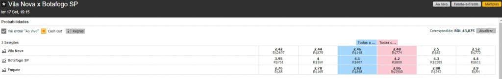 odds betfair brasil