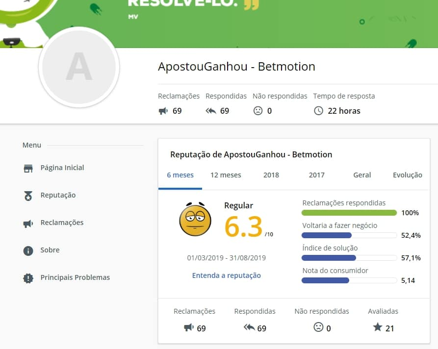 betmotion no reclameaqui