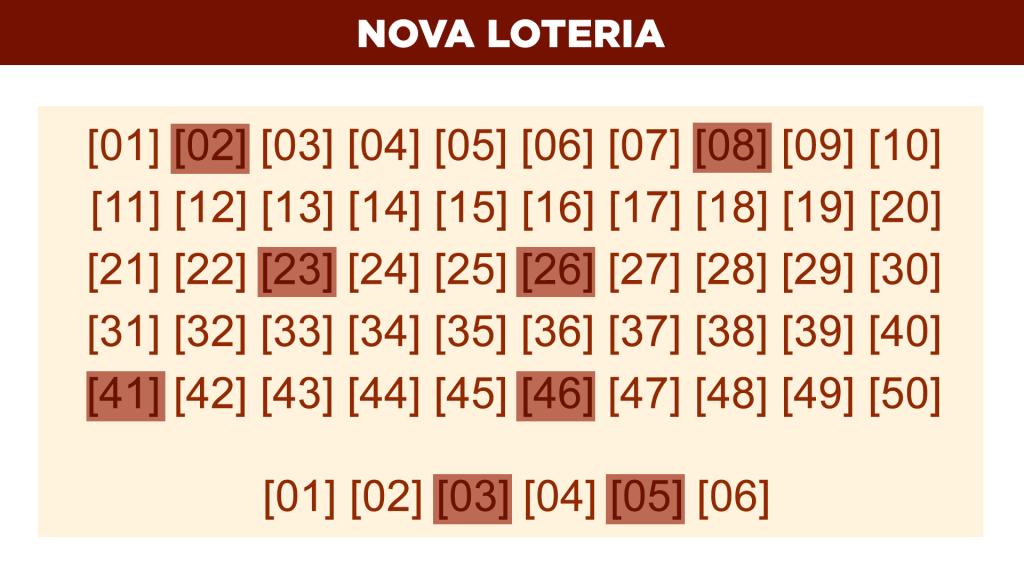 nova loteria